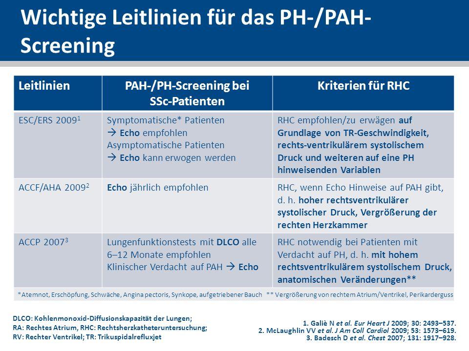 Wichtige Leitlinien für das PH-/PAH-Screening