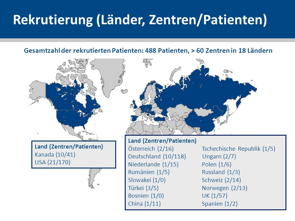 Rekrutierung (Länder, Zentren/Patienten)
