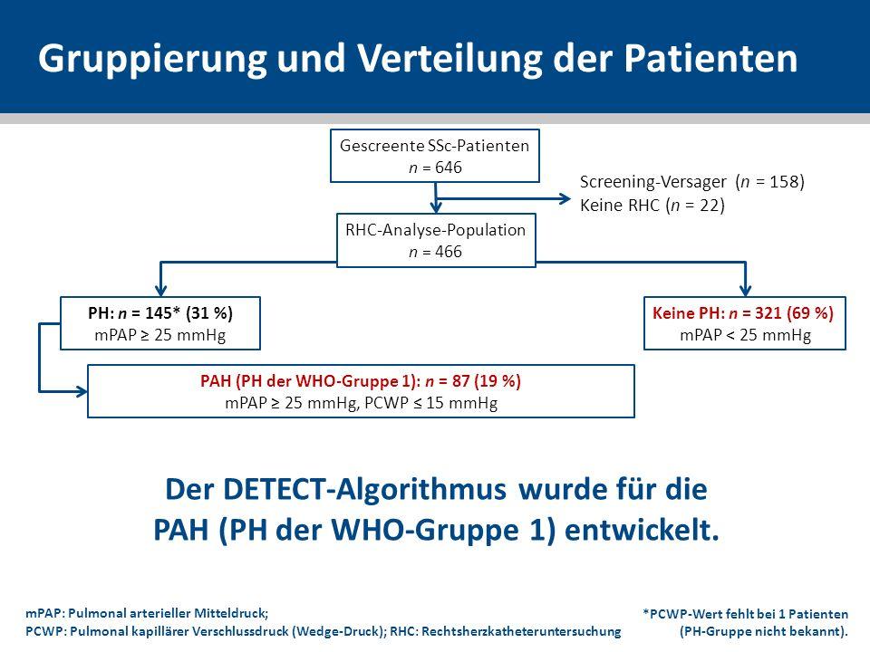 Gruppierung und Verteilung der Patienten