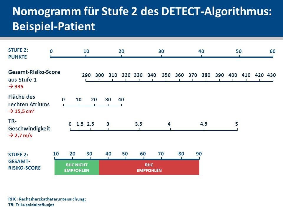 Nomogramm für Stufe 2 des DETECT-Algorithmus: Beispiel-Patient