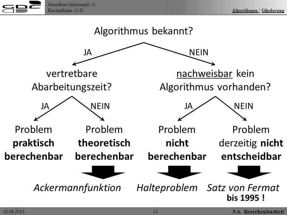 euklidischer algorithmus informatik