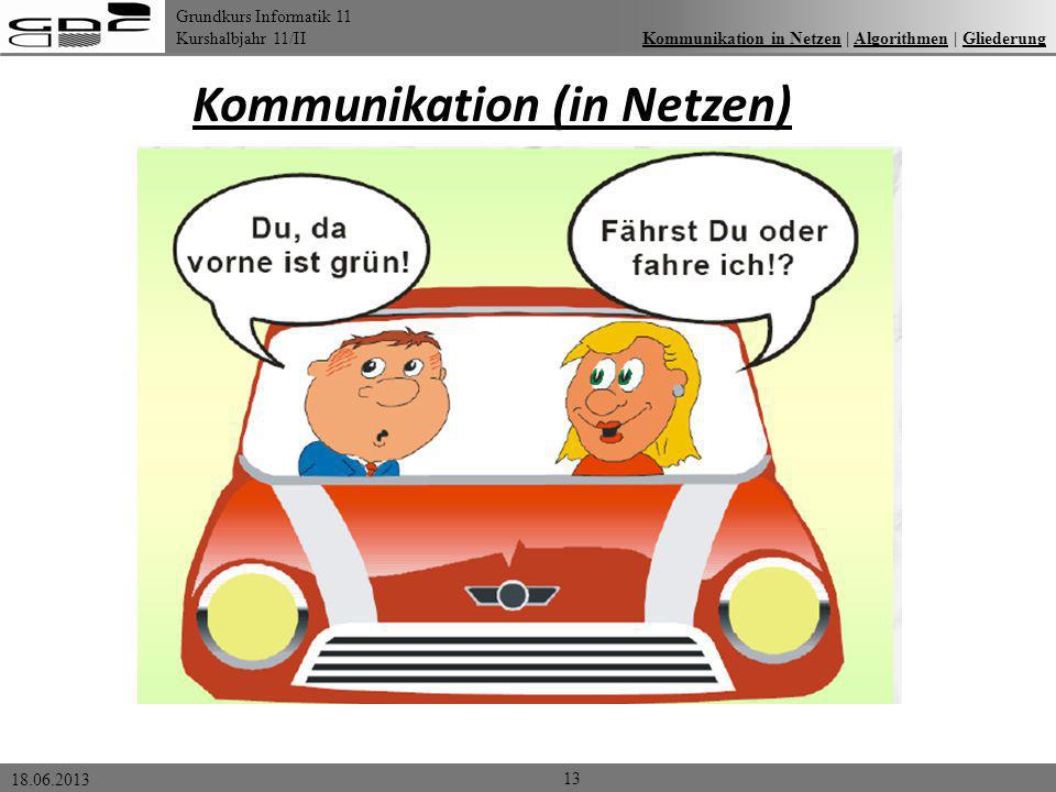 Kommunikation (in Netzen)