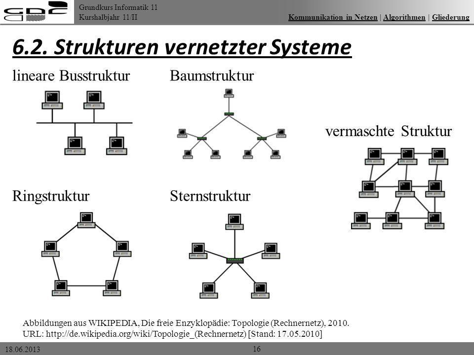 6.2. Strukturen vernetzter Systeme