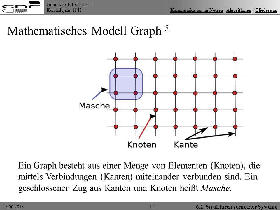 Mathematisches Modell Graph 5
