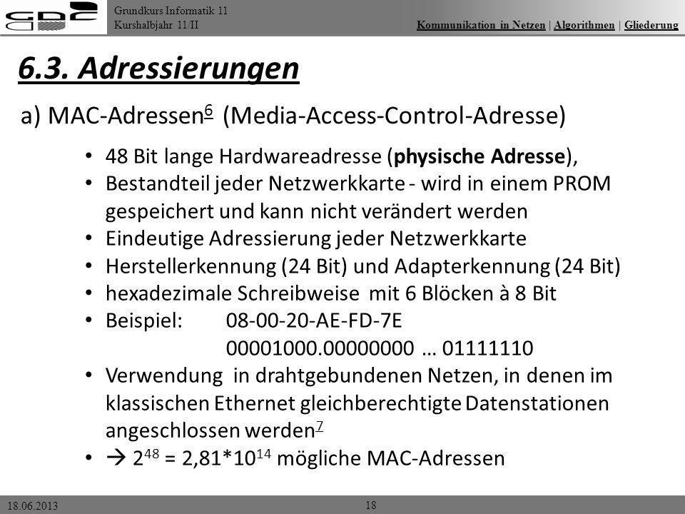 6.3. Adressierungen a) MAC-Adressen6 (Media-Access-Control-Adresse)