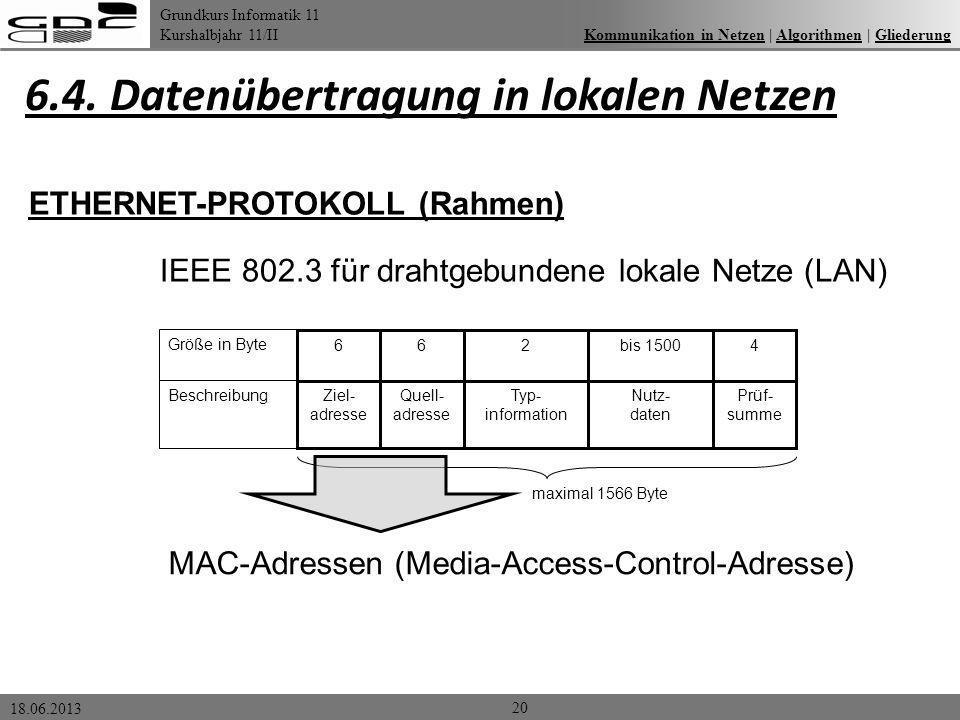 6.4. Datenübertragung in lokalen Netzen