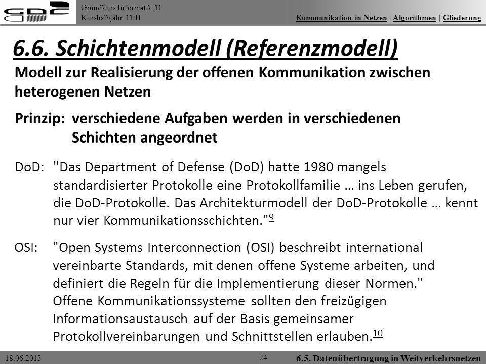6.6. Schichtenmodell (Referenzmodell)