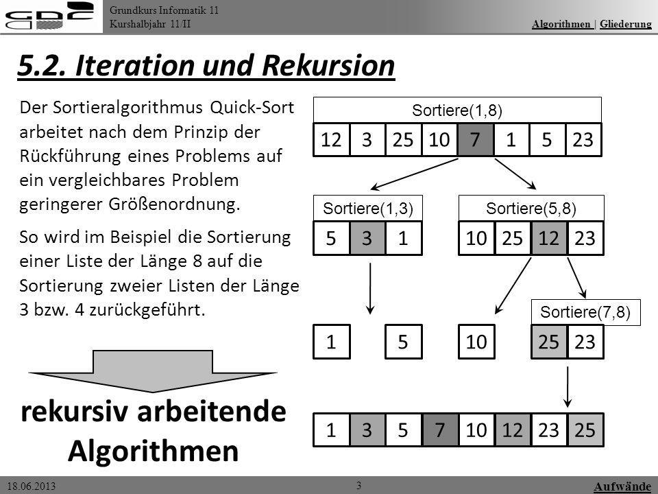 5.2. Iteration und Rekursion