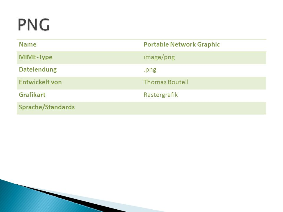 PNG Name Portable Network Graphic MIME-Type image/png Dateiendung .png