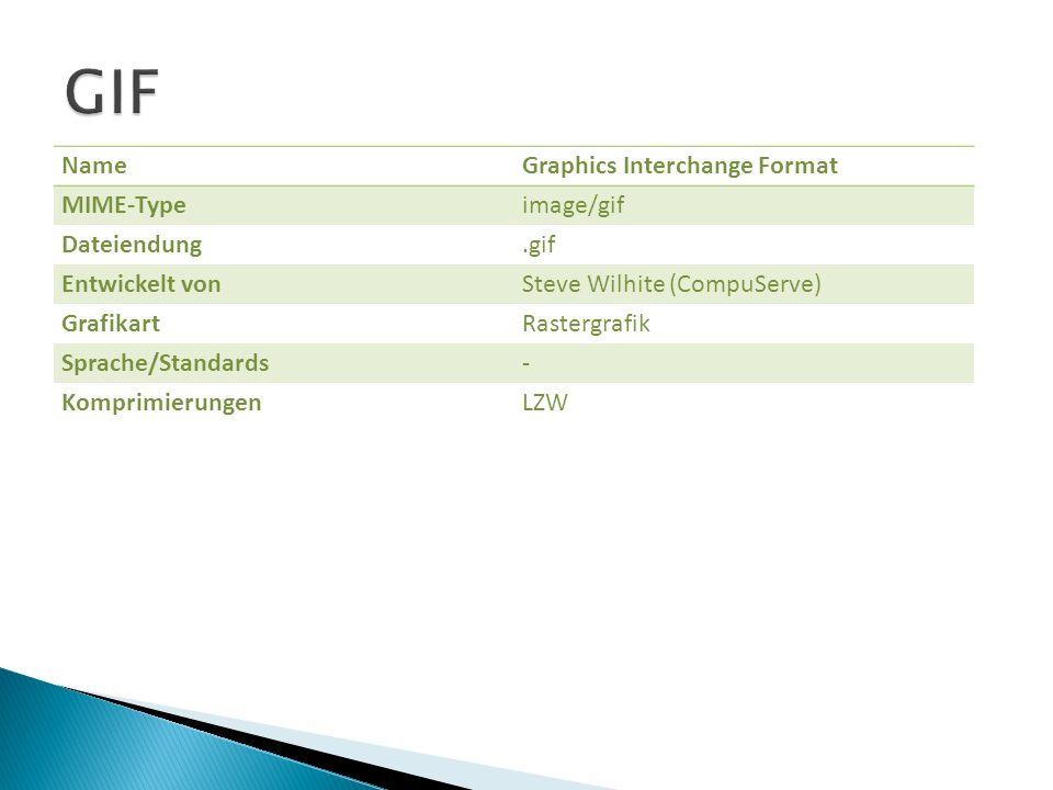 GIF Name Graphics Interchange Format MIME-Type image/gif Dateiendung