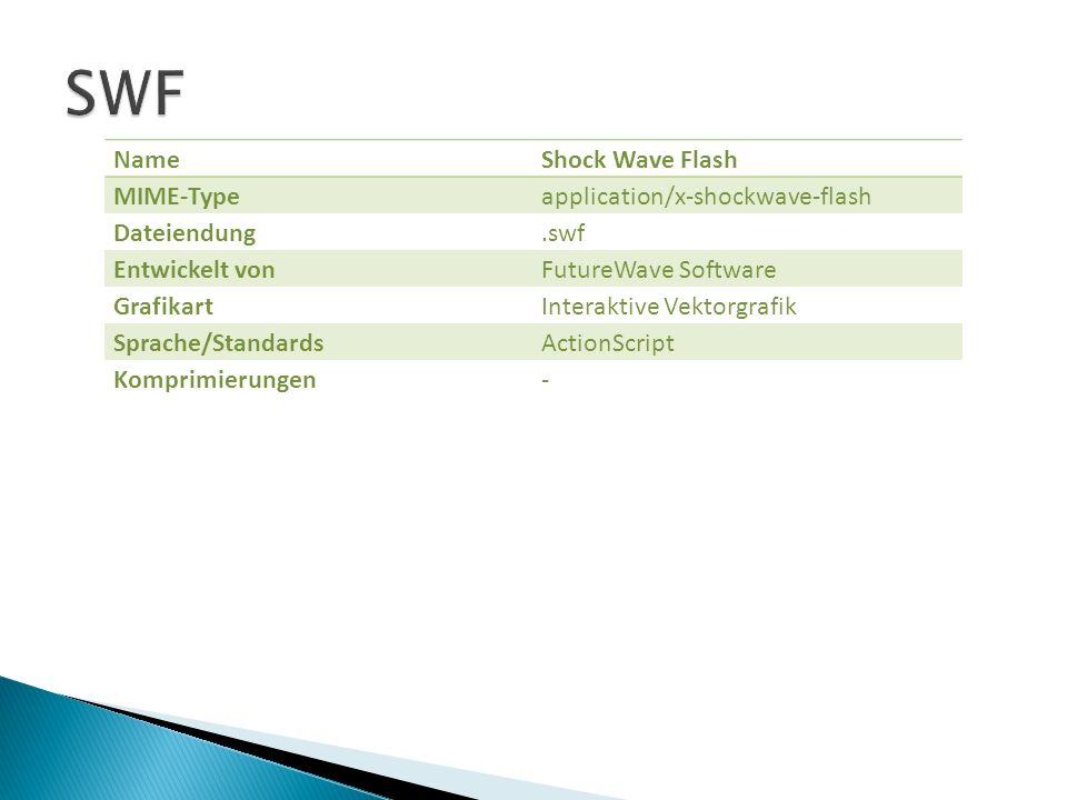 SWF Name Shock Wave Flash MIME-Type application/x-shockwave-flash