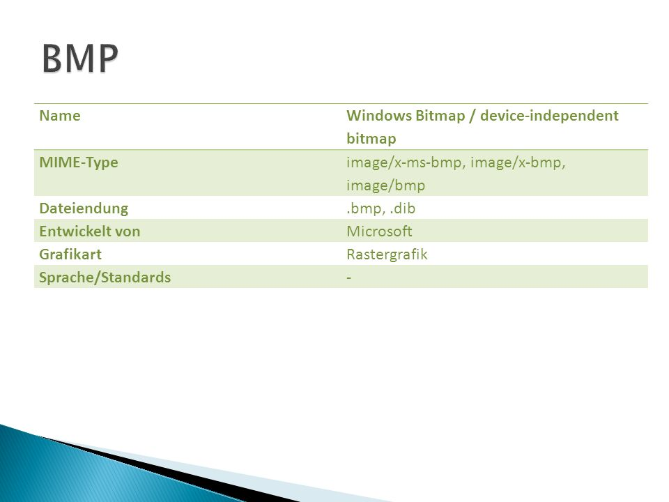 BMP Name Windows Bitmap / device-independent bitmap MIME-Type