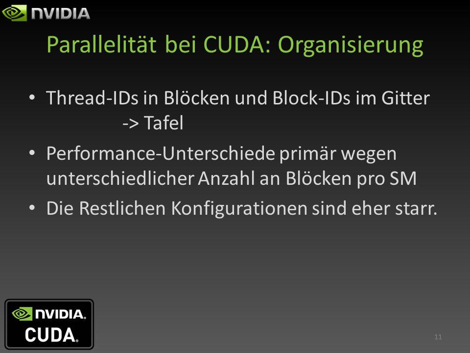 Parallelität bei CUDA: Organisierung