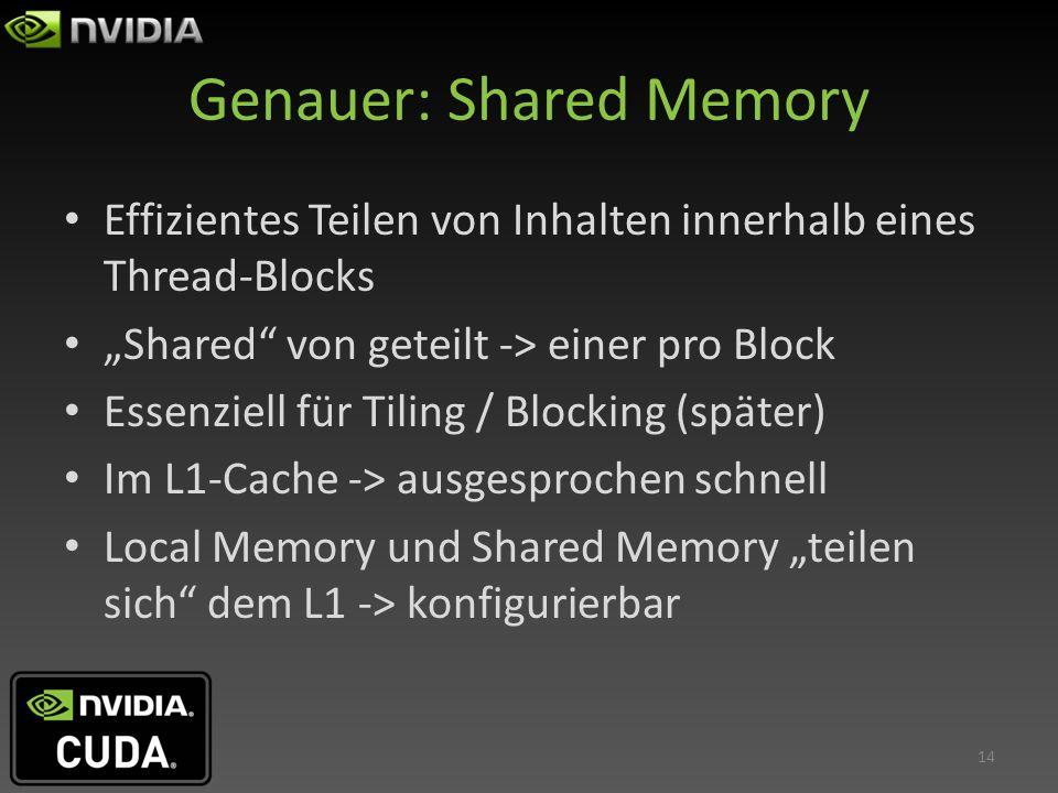 Genauer: Shared Memory