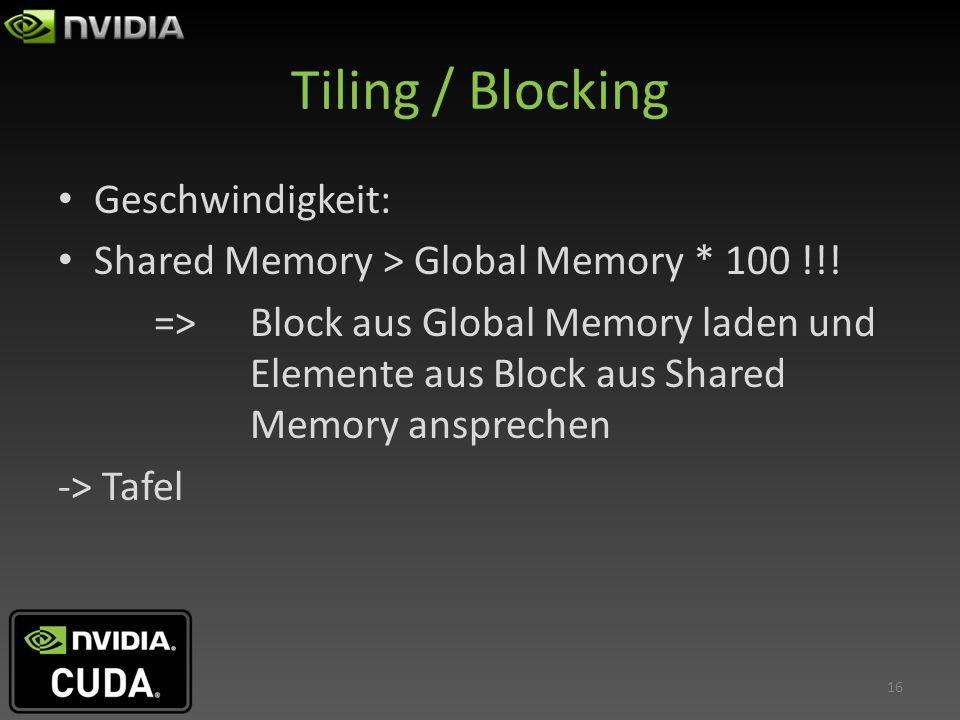 Tiling / Blocking Geschwindigkeit: