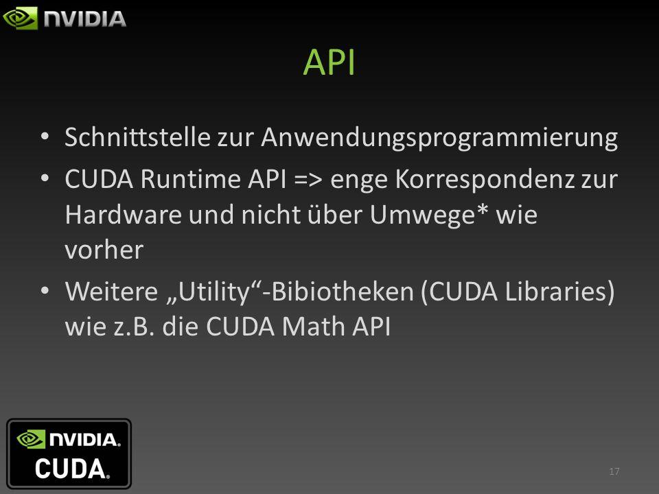 API Schnittstelle zur Anwendungsprogrammierung