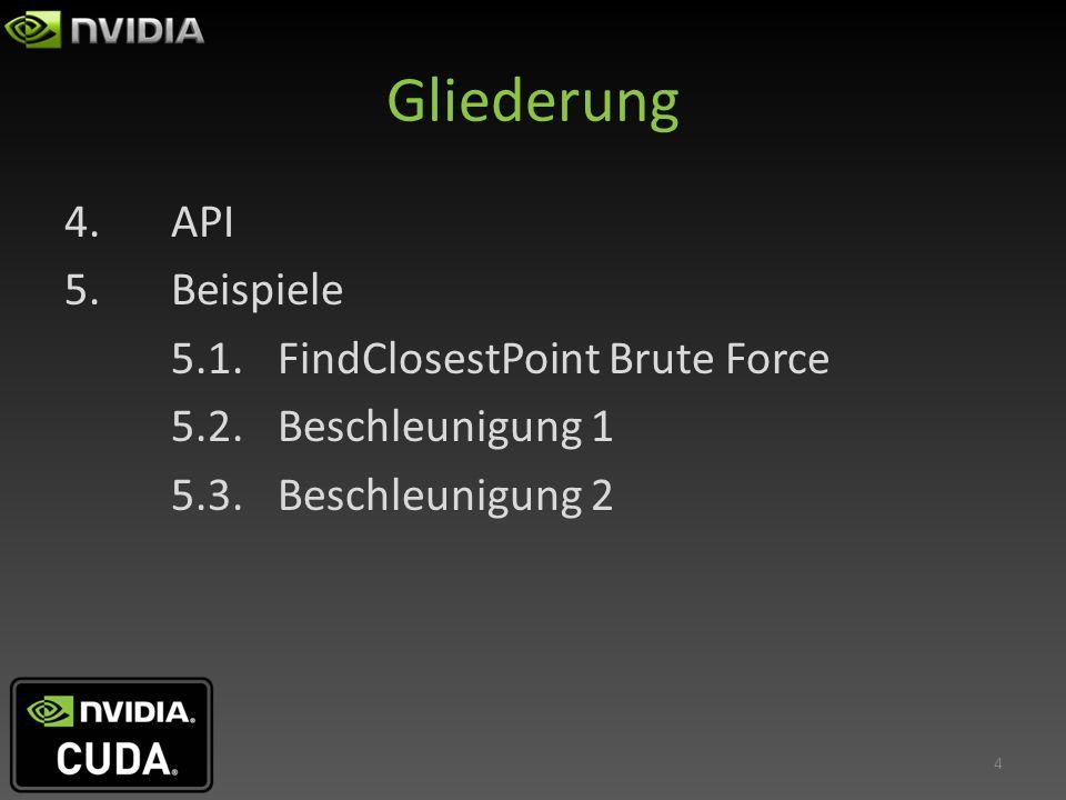 Gliederung 4. API 5. Beispiele 5.1. FindClosestPoint Brute Force 5.2.