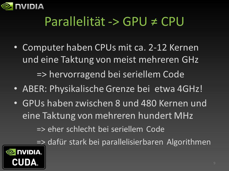 Parallelität -> GPU ≠ CPU