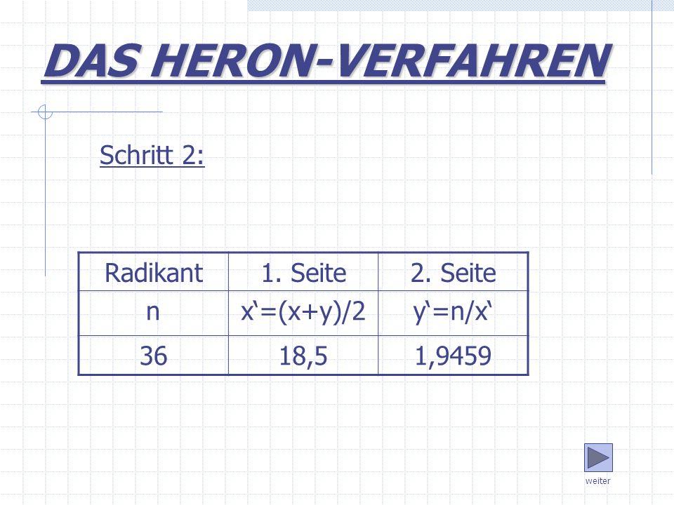 DAS HERON-VERFAHREN Schritt 2: Radikant 1. Seite 2. Seite n x'=(x+y)/2