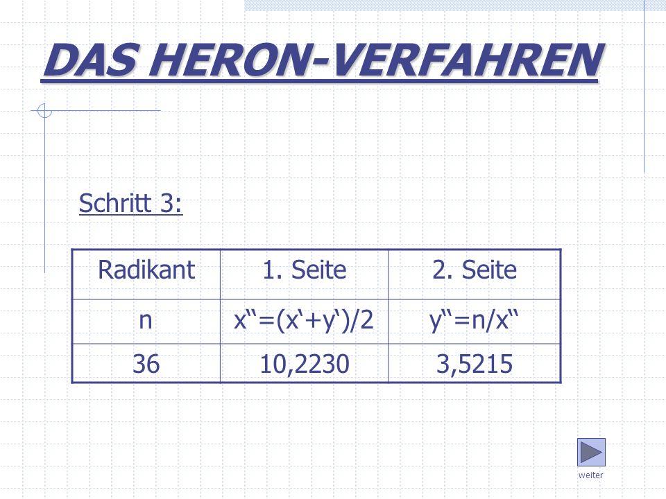 DAS HERON-VERFAHREN Schritt 3: Radikant 1. Seite 2. Seite n