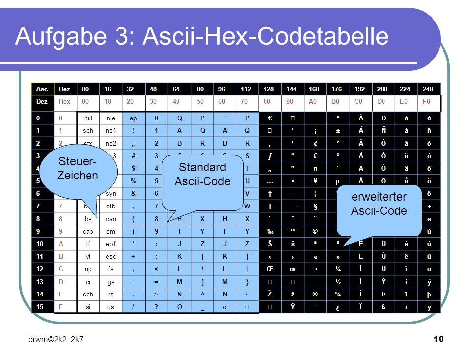 Aufgabe 3: Ascii-Hex-Codetabelle