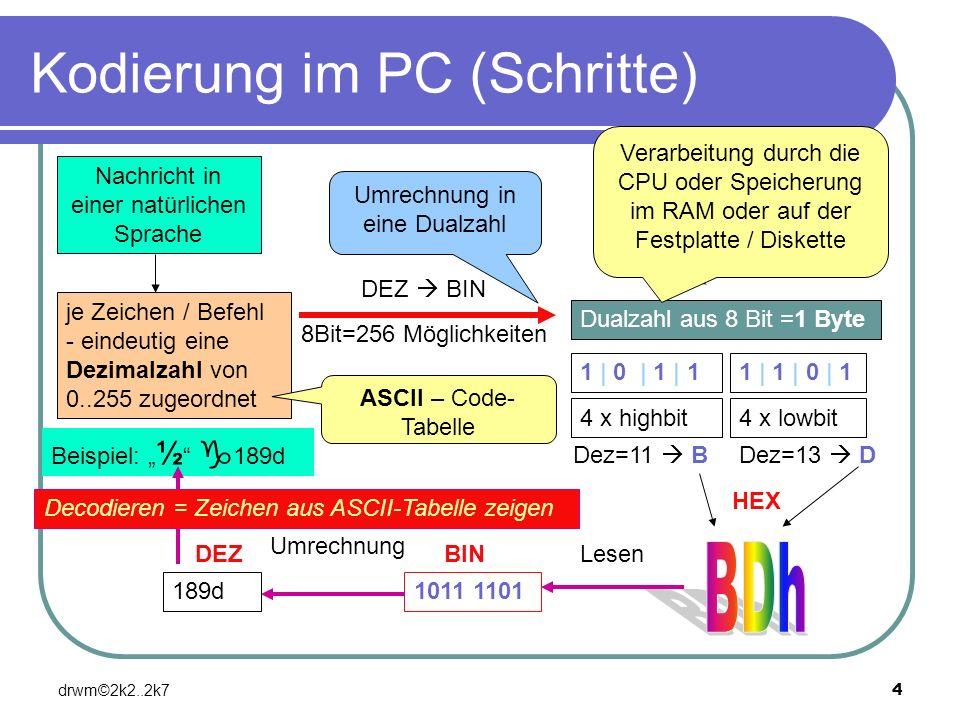 Kodierung im PC (Schritte)