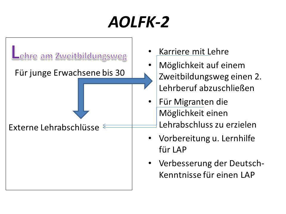 AOLFK-2 Lehre am Zweitbildungsweg Für junge Erwachsene bis 30 Externe Lehrabschlüsse Karriere mit Lehre.
