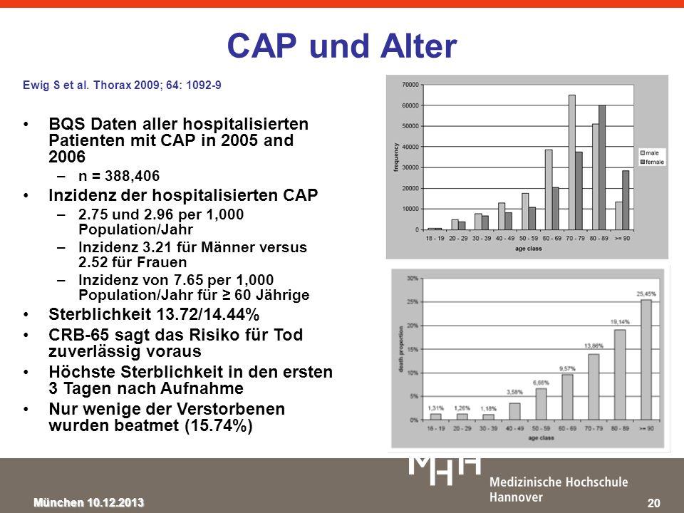 CAP und Alter Ewig S et al. Thorax 2009; 64: 1092-9. BQS Daten aller hospitalisierten Patienten mit CAP in 2005 and 2006.