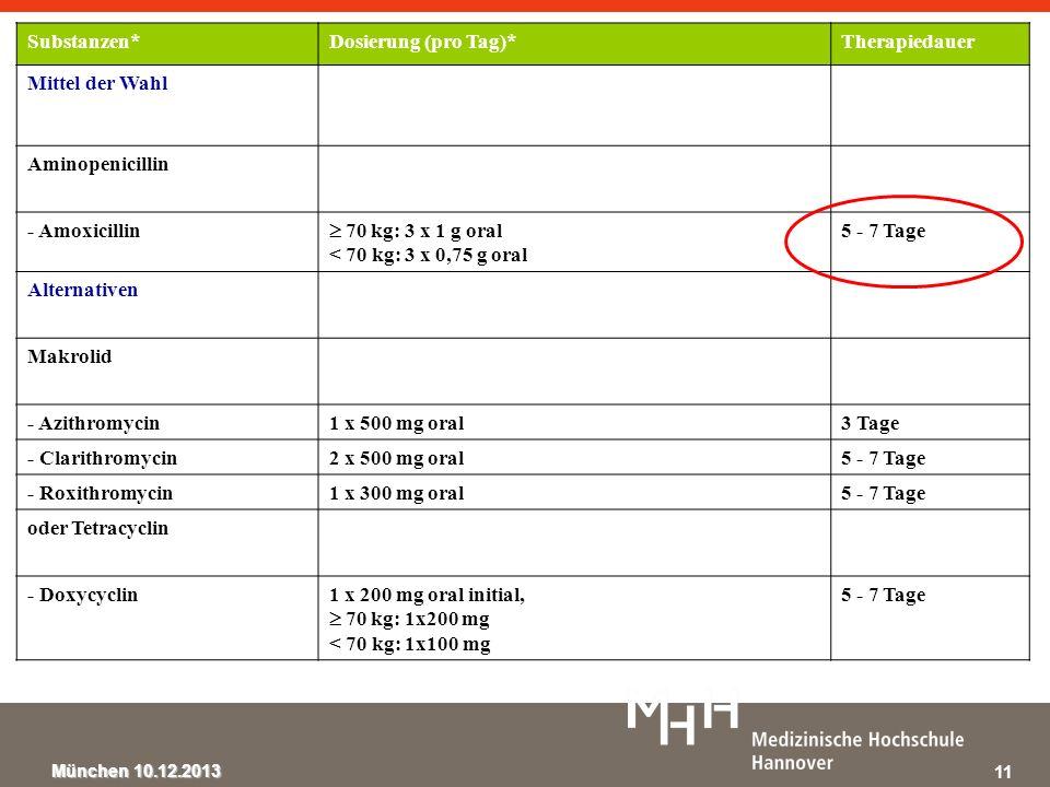 Substanzen* Dosierung (pro Tag)* Therapiedauer Mittel der Wahl