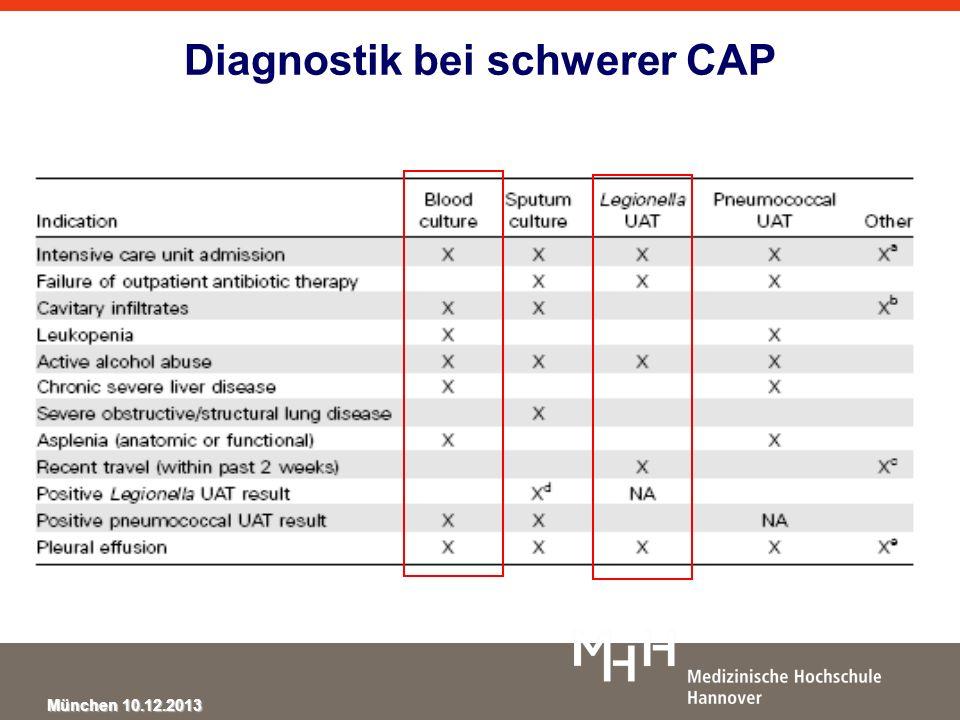 Diagnostik bei schwerer CAP