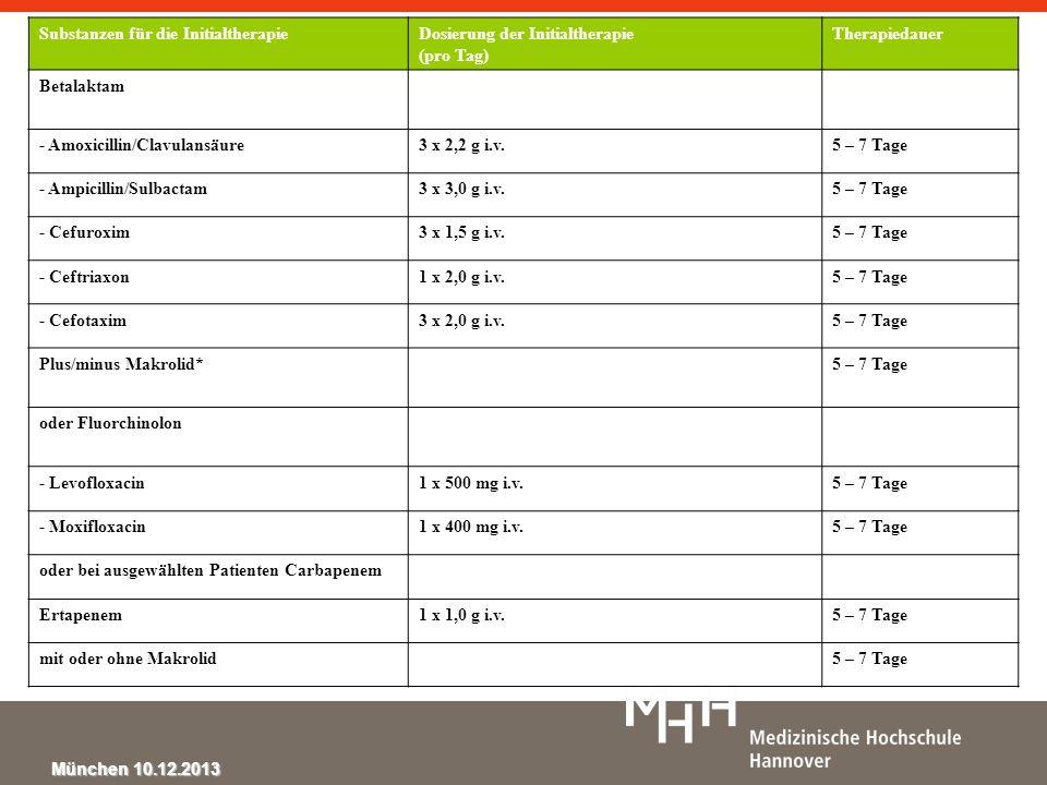 Substanzen für die Initialtherapie