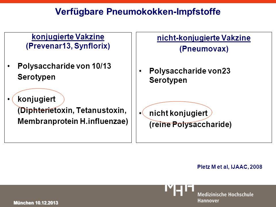 Verfügbare Pneumokokken-Impfstoffe