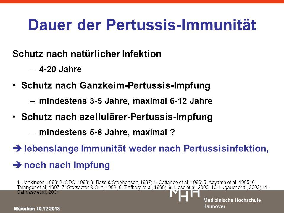 Dauer der Pertussis-Immunität