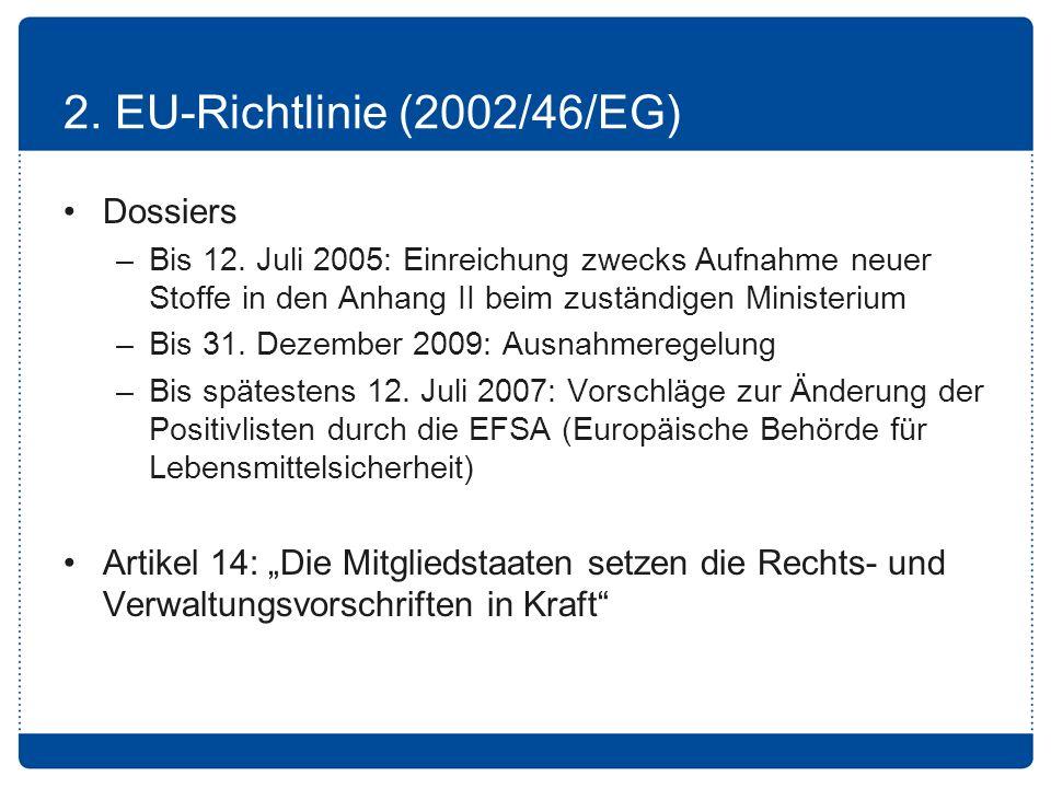 nahrungsergänzungsmittelverordnung deutschland