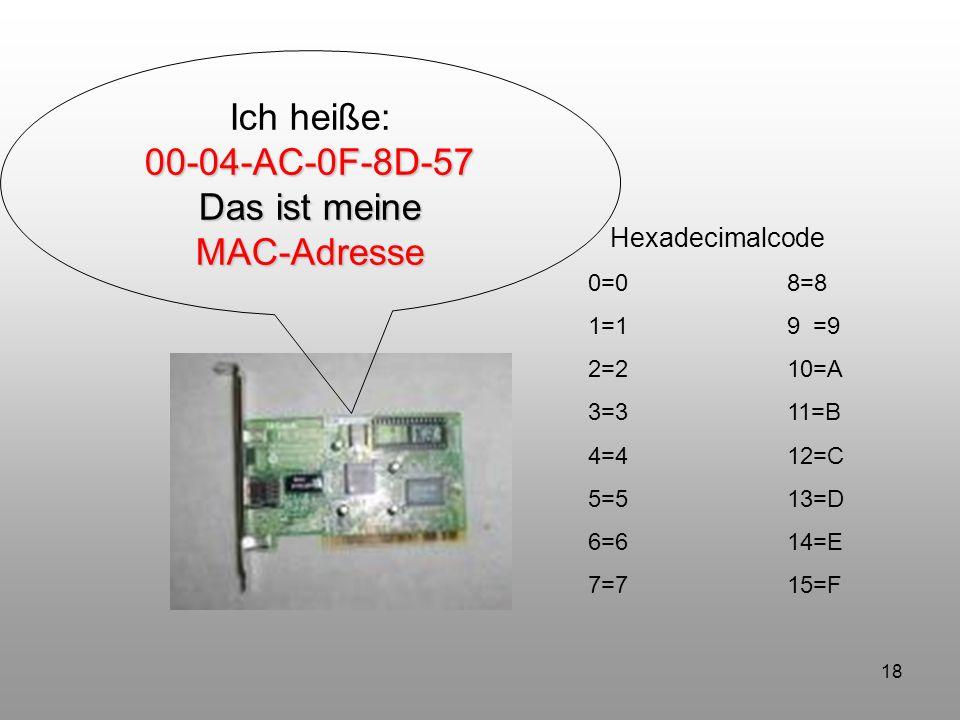 Ich heiße: 00-04-AC-0F-8D-57 Das ist meine MAC-Adresse Hexadecimalcode