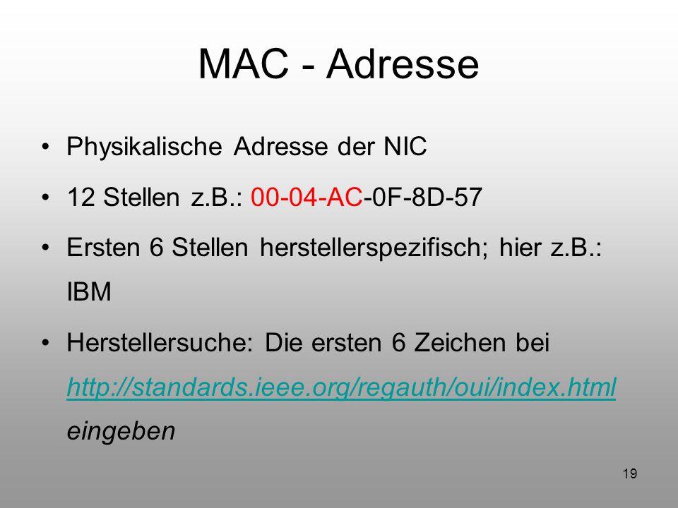MAC - Adresse Physikalische Adresse der NIC