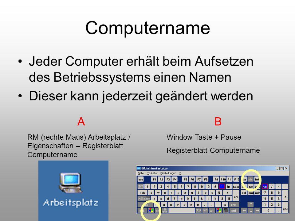 Computername Jeder Computer erhält beim Aufsetzen des Betriebssystems einen Namen. Dieser kann jederzeit geändert werden.