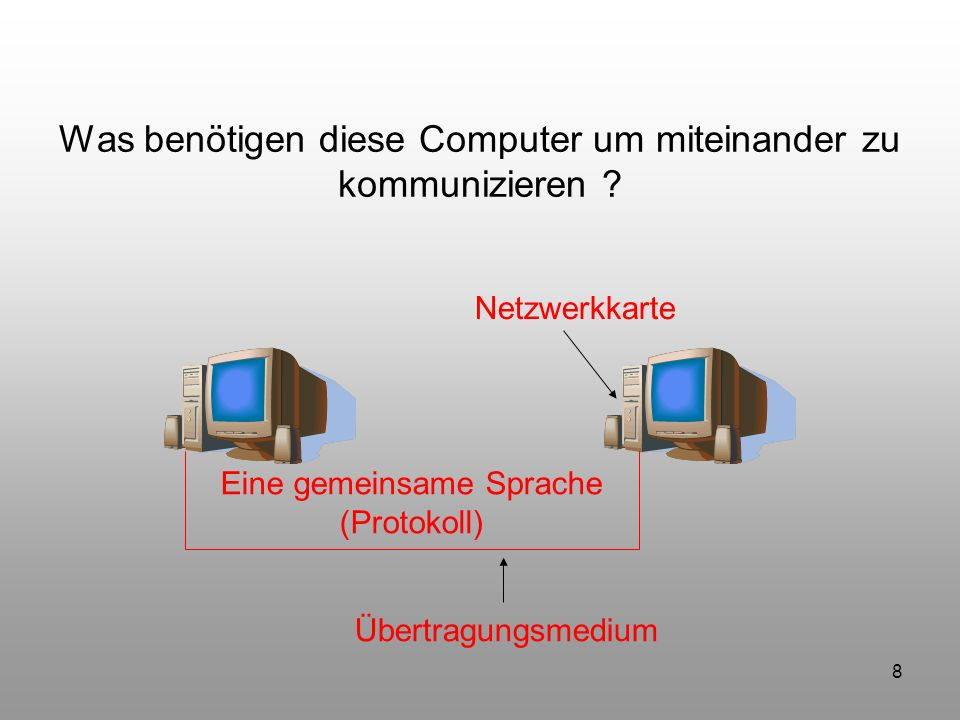 Was benötigen diese Computer um miteinander zu kommunizieren