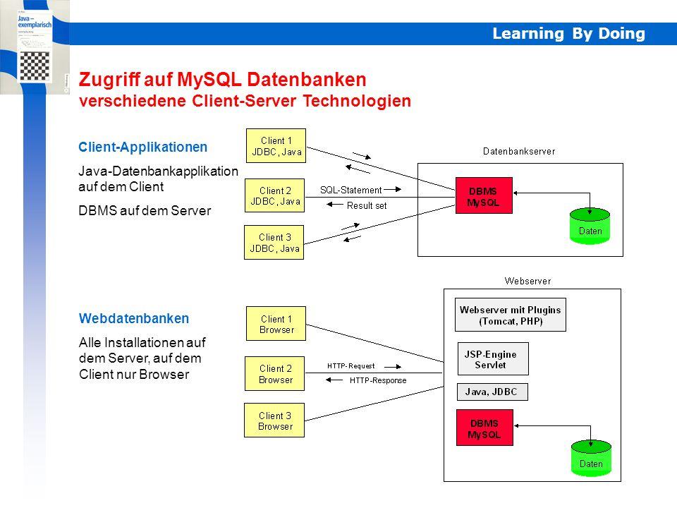 Zugriff auf MySQL Datenbanken