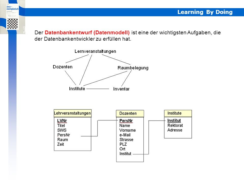 Datenbankentwurf Learning By Doing.