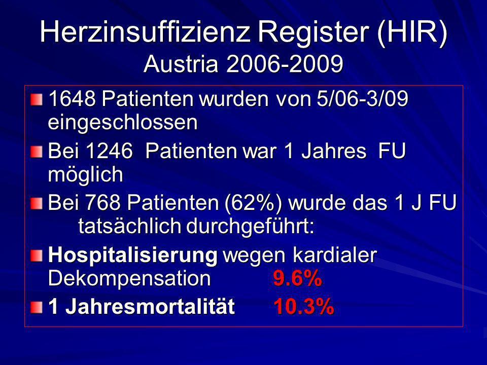 Herzinsuffizienz Register (HIR) Austria 2006-2009