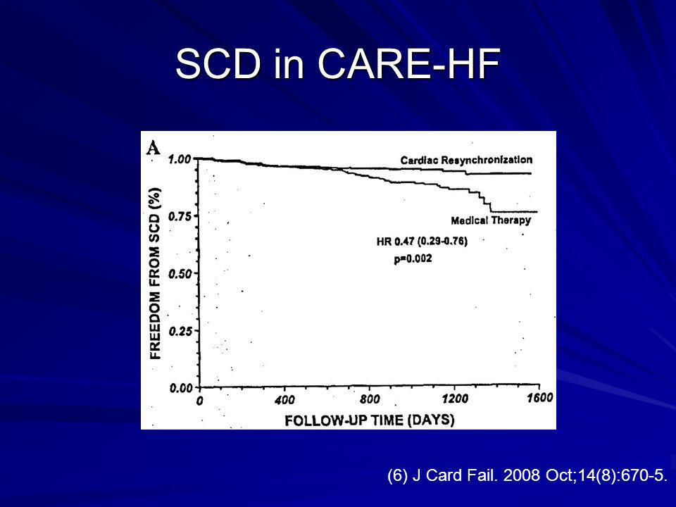 SCD in CARE-HF (6) J Card Fail. 2008 Oct;14(8):670-5.