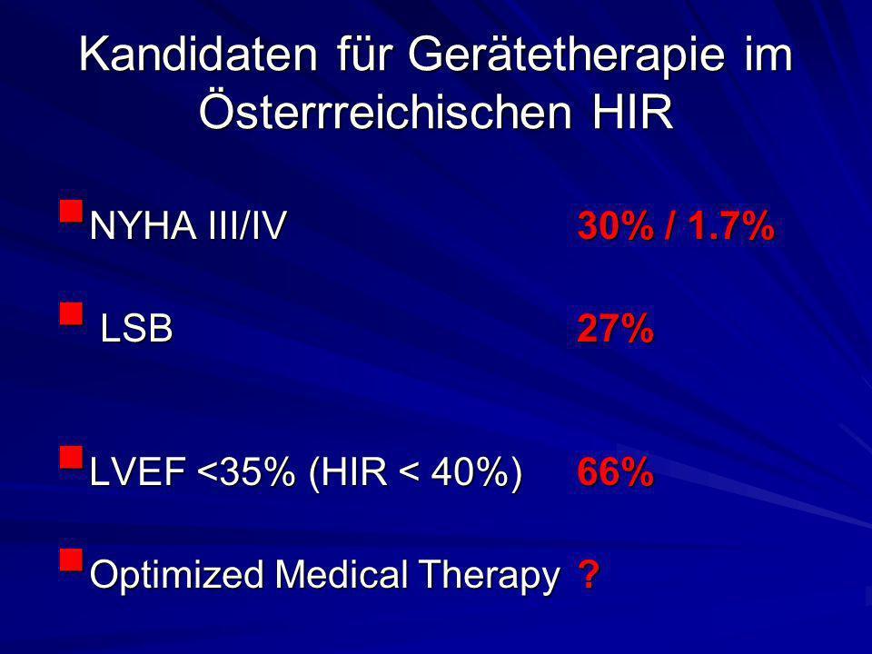 Kandidaten für Gerätetherapie im Österrreichischen HIR