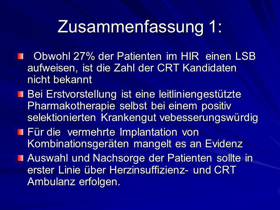 Zusammenfassung 1: Obwohl 27% der Patienten im HIR einen LSB aufweisen, ist die Zahl der CRT Kandidaten nicht bekannt.