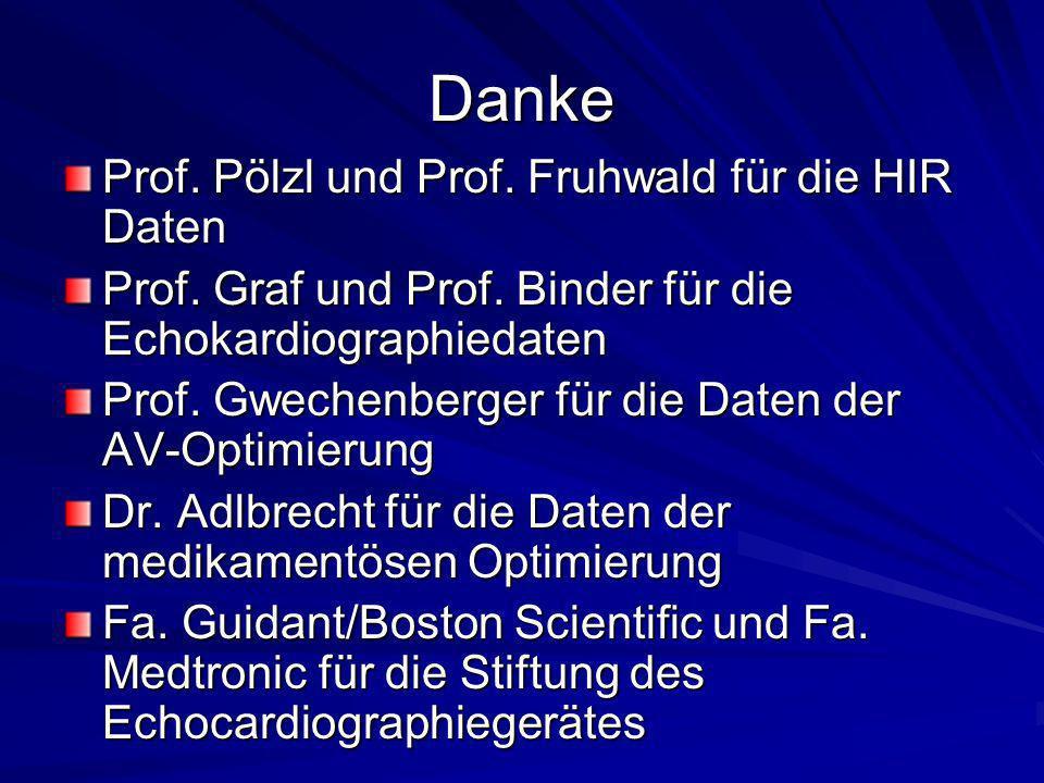Danke Prof. Pölzl und Prof. Fruhwald für die HIR Daten
