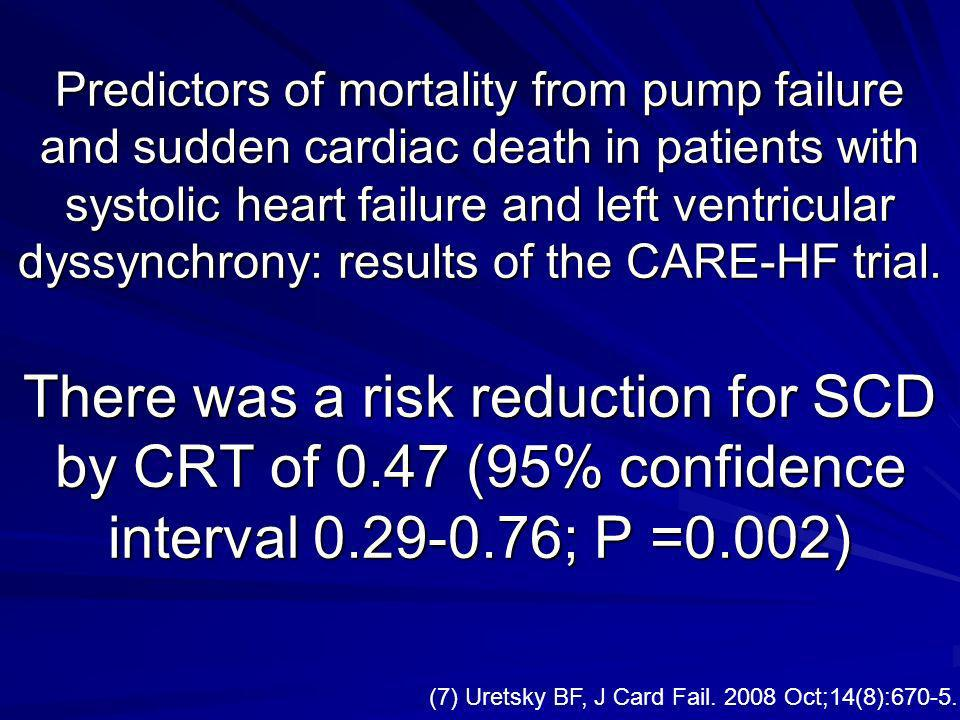 Predictors of mortality from pump failure and sudden cardiac death in patients with systolic heart failure and left ventricular dyssynchrony: results of the CARE-HF trial. There was a risk reduction for SCD by CRT of 0.47 (95% confidence interval ; P =0.002)