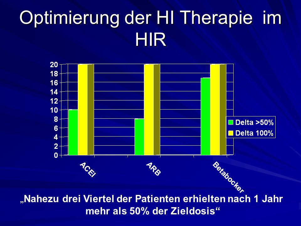 Optimierung der HI Therapie im HIR