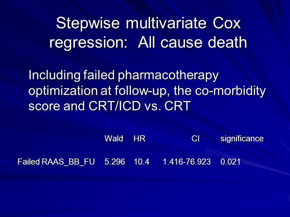Stepwise multivariate Cox regression: All cause death