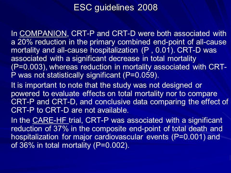 ESC guidelines 2008