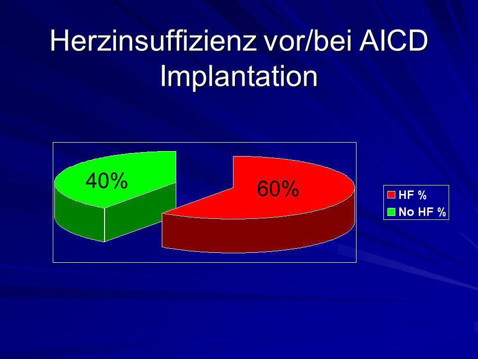 Herzinsuffizienz vor/bei AICD Implantation